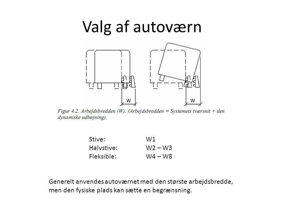 Valg af autoværn Stive: W1 Halvstive: W2 – W3 Fleksible: W4 – W8