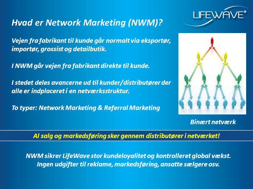 Hvad er Network Marketing (NWM)