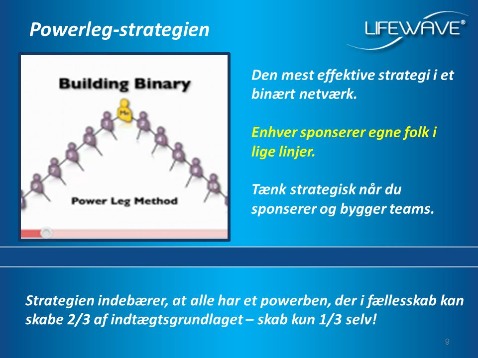 Powerleg-strategien Den mest effektive strategi i et binært netværk.