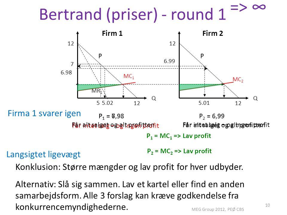 Bertrand (priser) - round 1