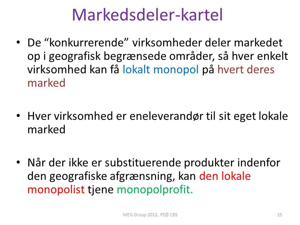Markedsdeler-kartel