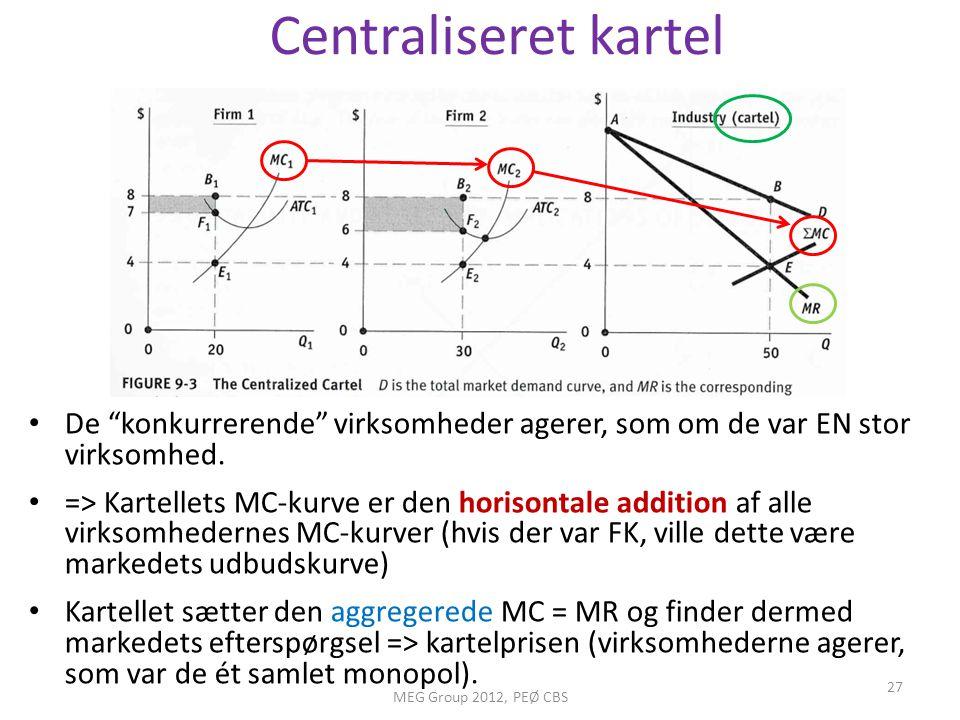 Centraliseret kartel De konkurrerende virksomheder agerer, som om de var EN stor virksomhed.