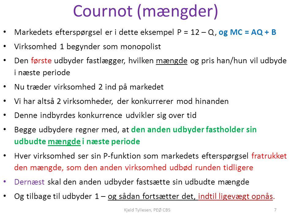 Cournot (mængder) Markedets efterspørgsel er i dette eksempel P = 12 – Q, og MC = AQ + B. Virksomhed 1 begynder som monopolist.