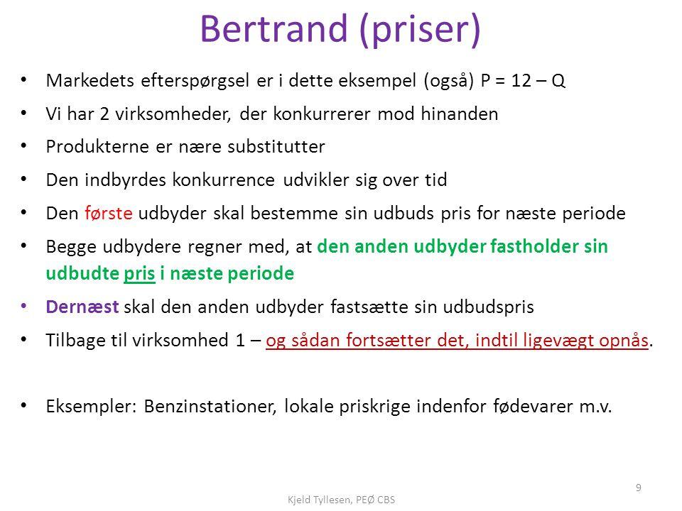 Bertrand (priser) Markedets efterspørgsel er i dette eksempel (også) P = 12 – Q. Vi har 2 virksomheder, der konkurrerer mod hinanden.