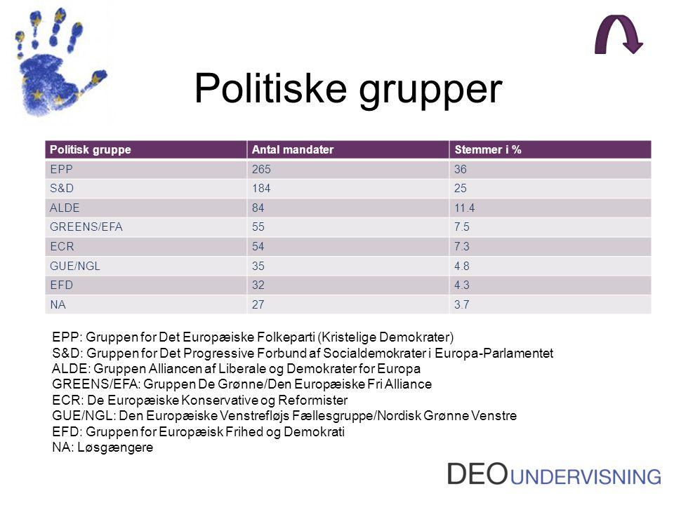 Politiske grupper Politisk gruppe. Antal mandater. Stemmer i % EPP. 265. 36. S&D. 184. 25. ALDE.
