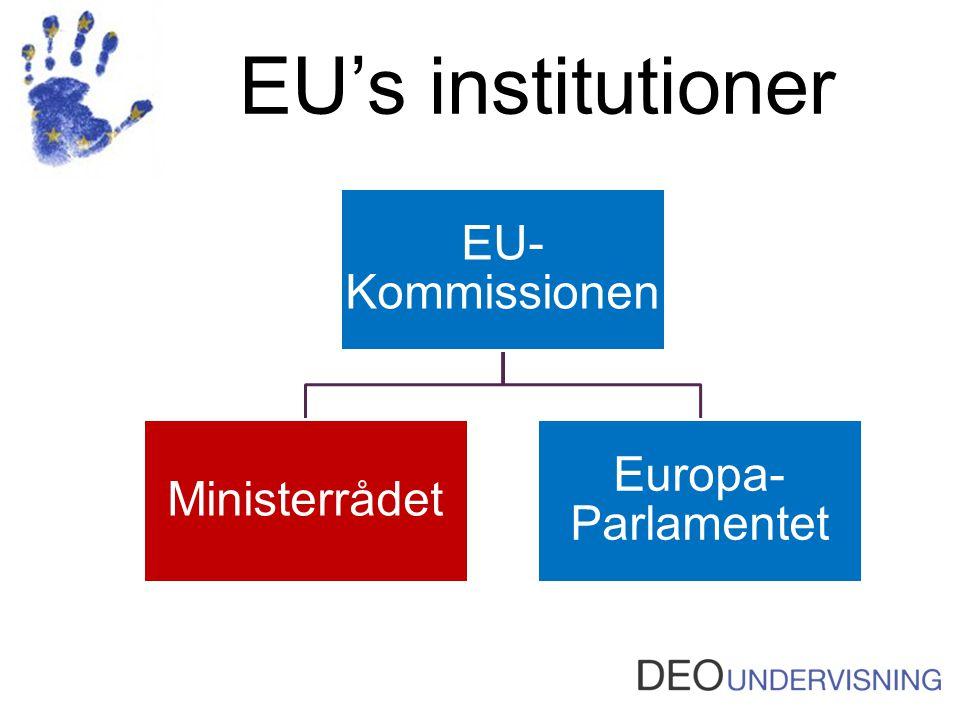 EU's institutioner EU-Kommissionen Ministerrådet Europa-Parlamentet