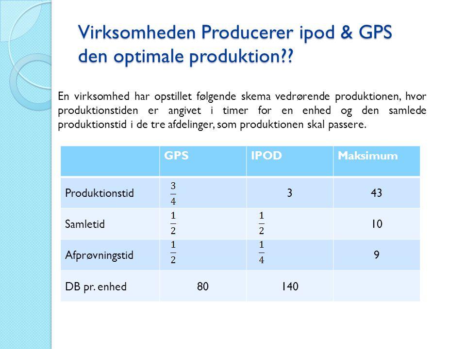 Virksomheden Producerer ipod & GPS den optimale produktion