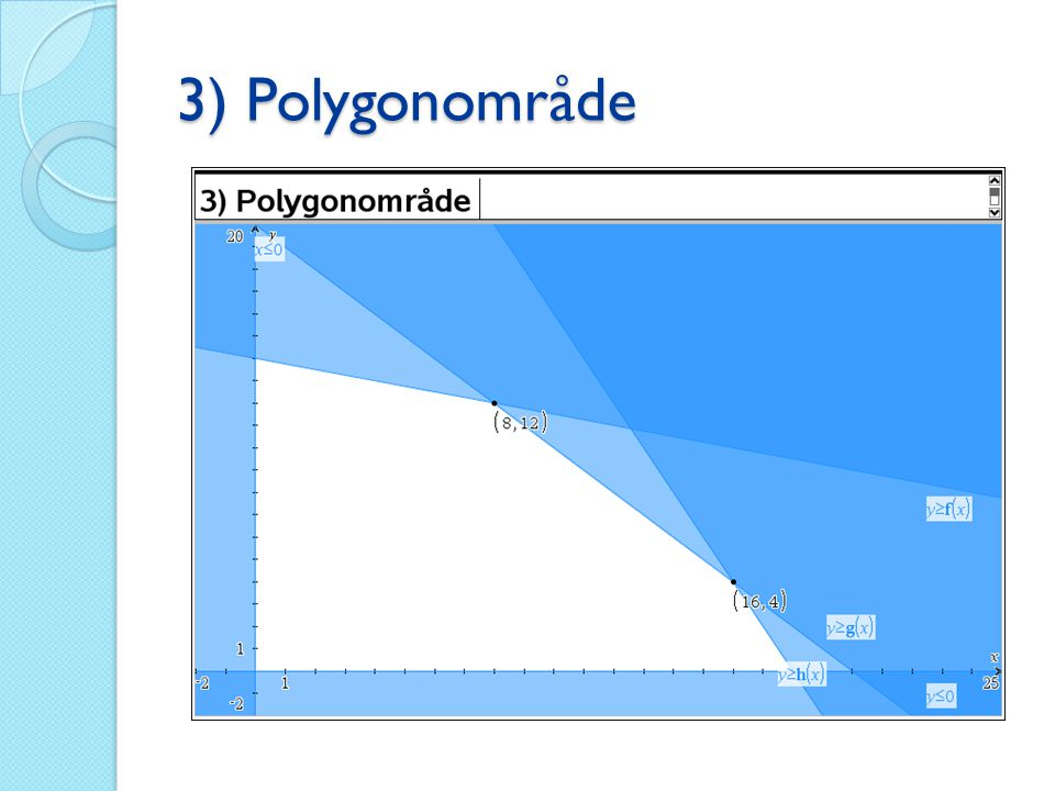 3) Polygonområde