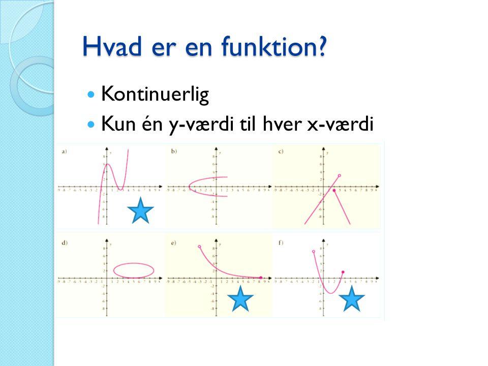 Hvad er en funktion Kontinuerlig Kun én y-værdi til hver x-værdi