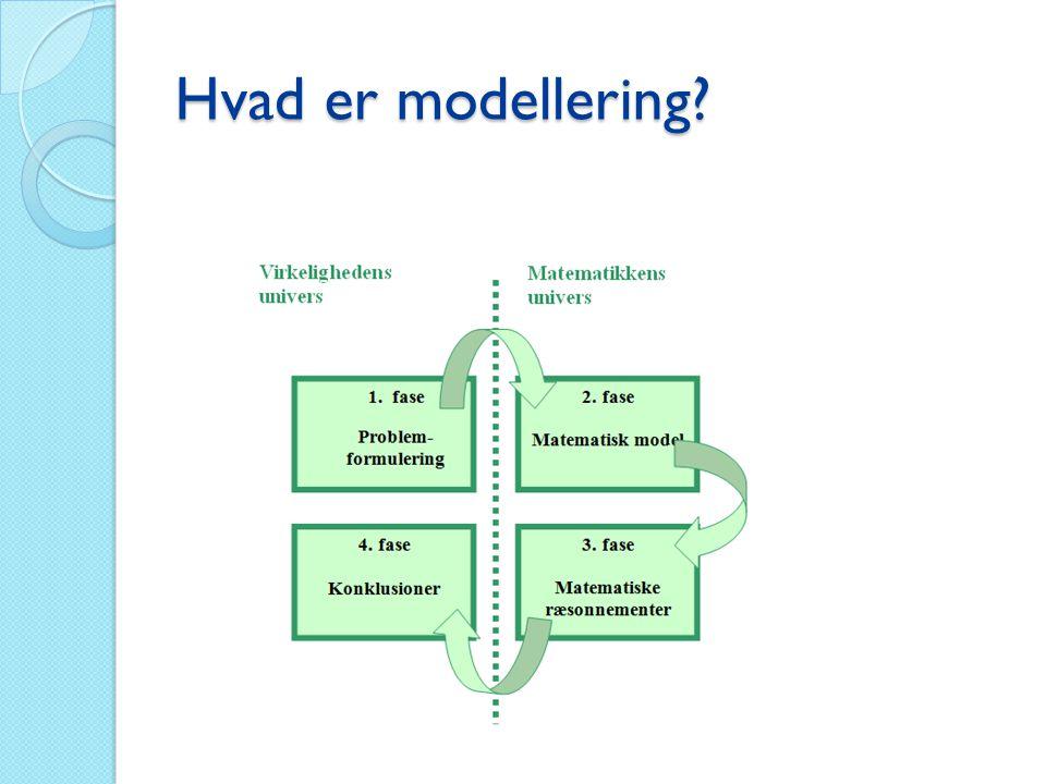 Hvad er modellering