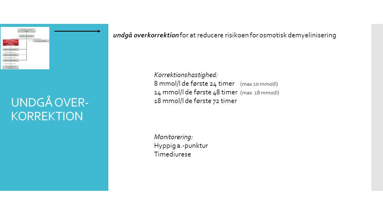 UNDGÅ OVER- KORREKTION