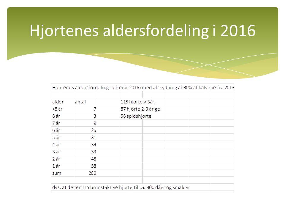 Hjortenes aldersfordeling i 2016