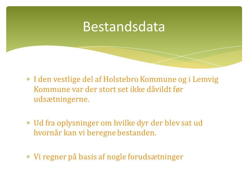 Bestandsdata I den vestlige del af Holstebro Kommune og i Lemvig Kommune var der stort set ikke dåvildt før udsætningerne.