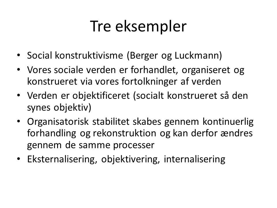 Tre eksempler Social konstruktivisme (Berger og Luckmann)