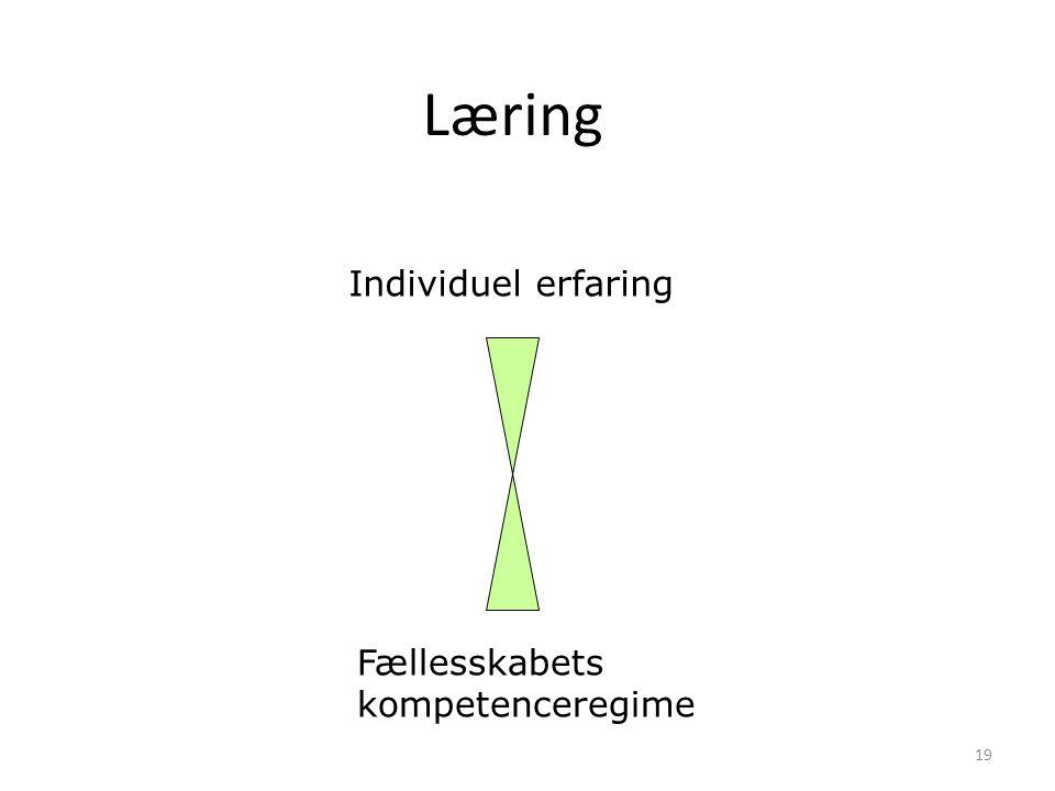 Læring Individuel erfaring Fællesskabets kompetenceregime