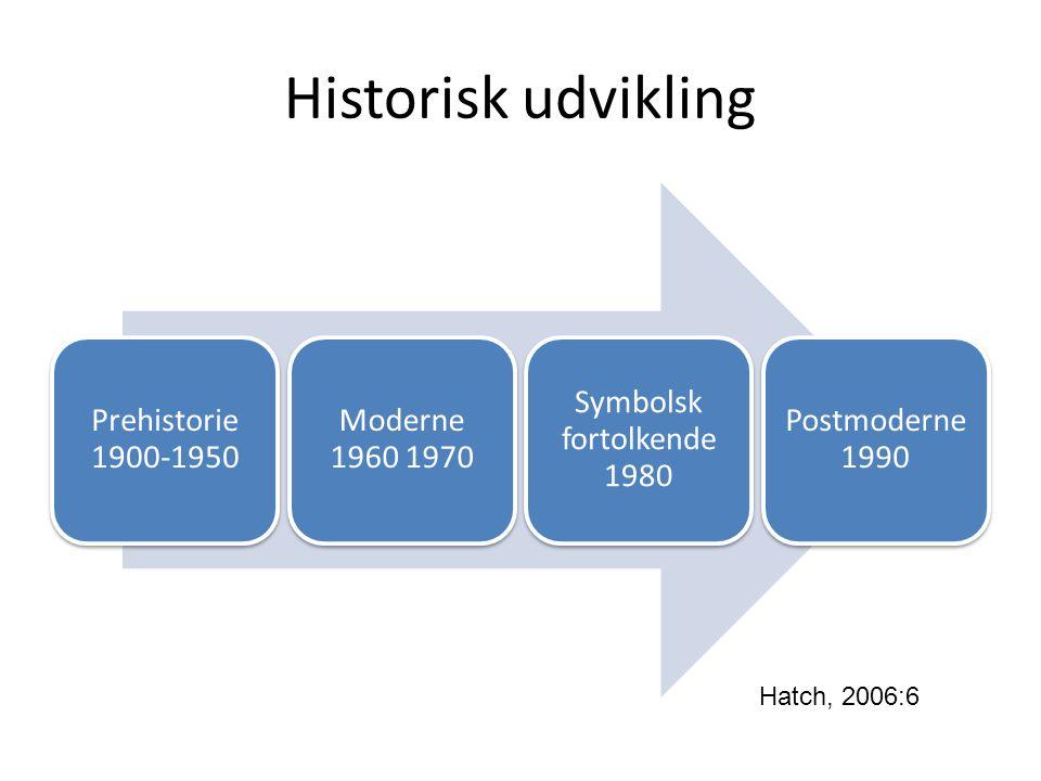 Historisk udvikling Prehistorie 1900-1950 Moderne 1960 1970