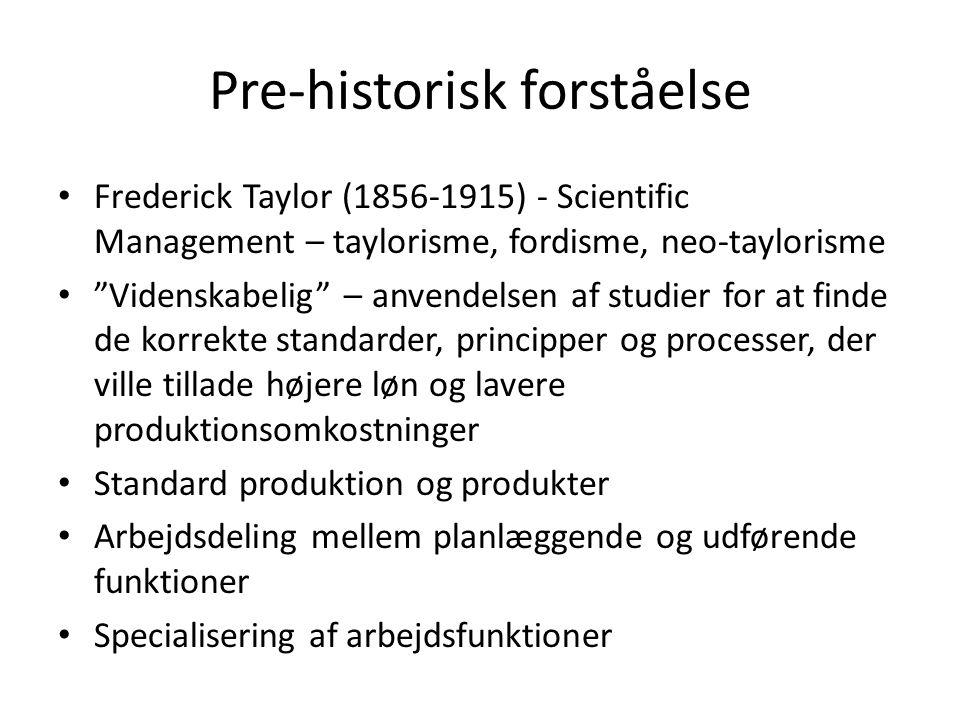 Pre-historisk forståelse