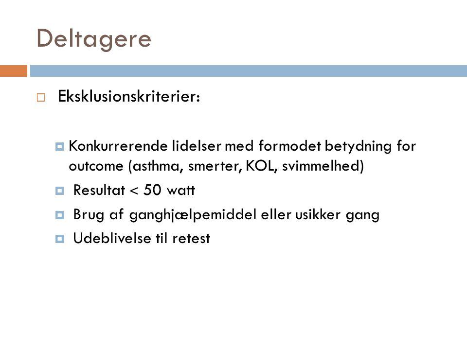 Deltagere Eksklusionskriterier: