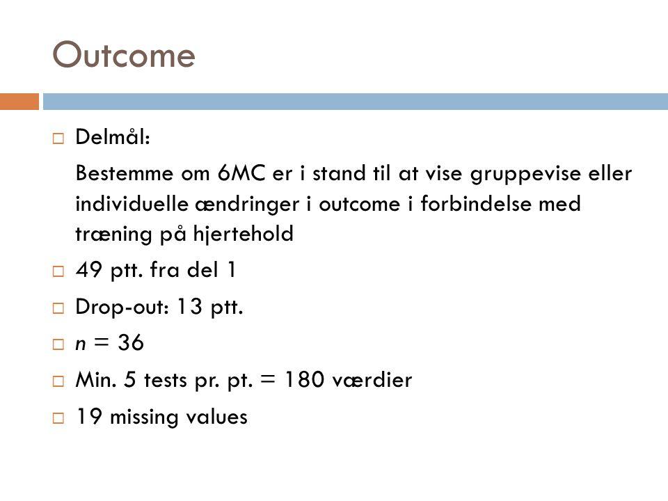 Outcome Delmål: Bestemme om 6MC er i stand til at vise gruppevise eller individuelle ændringer i outcome i forbindelse med træning på hjertehold.