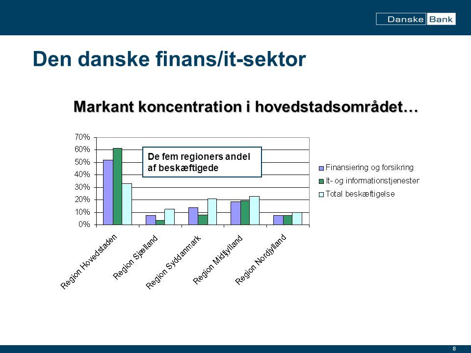 Den danske finans/it-sektor