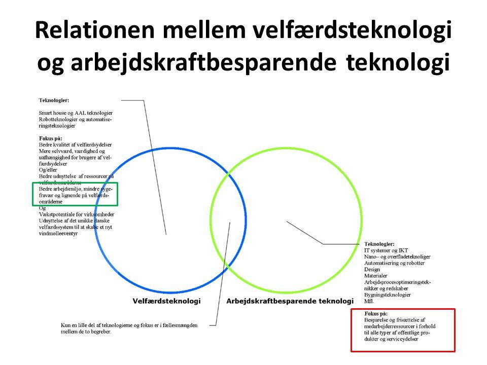 Relationen mellem velfærdsteknologi og arbejdskraftbesparende teknologi