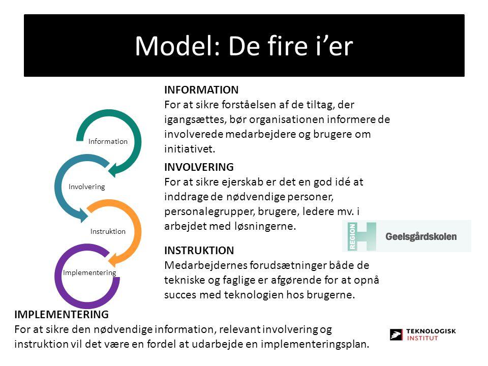 Model: De fire i'er