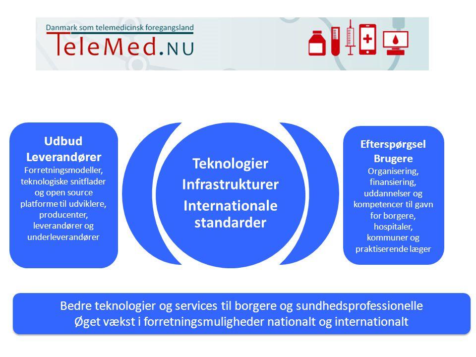 Teknologier Infrastrukturer Internationale standarder