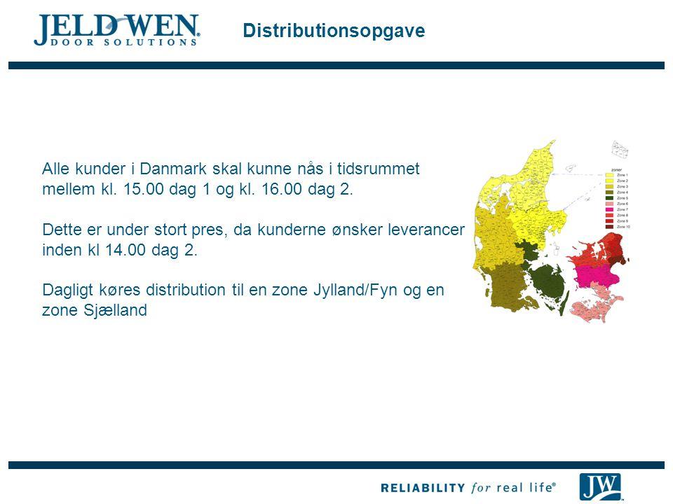Distributionsopgave Alle kunder i Danmark skal kunne nås i tidsrummet mellem kl. 15.00 dag 1 og kl. 16.00 dag 2.