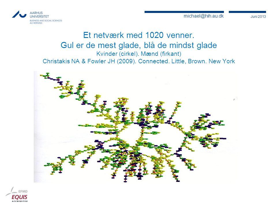 Et netværk med 1020 venner. Gul er de mest glade, blå de mindst glade Kvinder (cirkel).