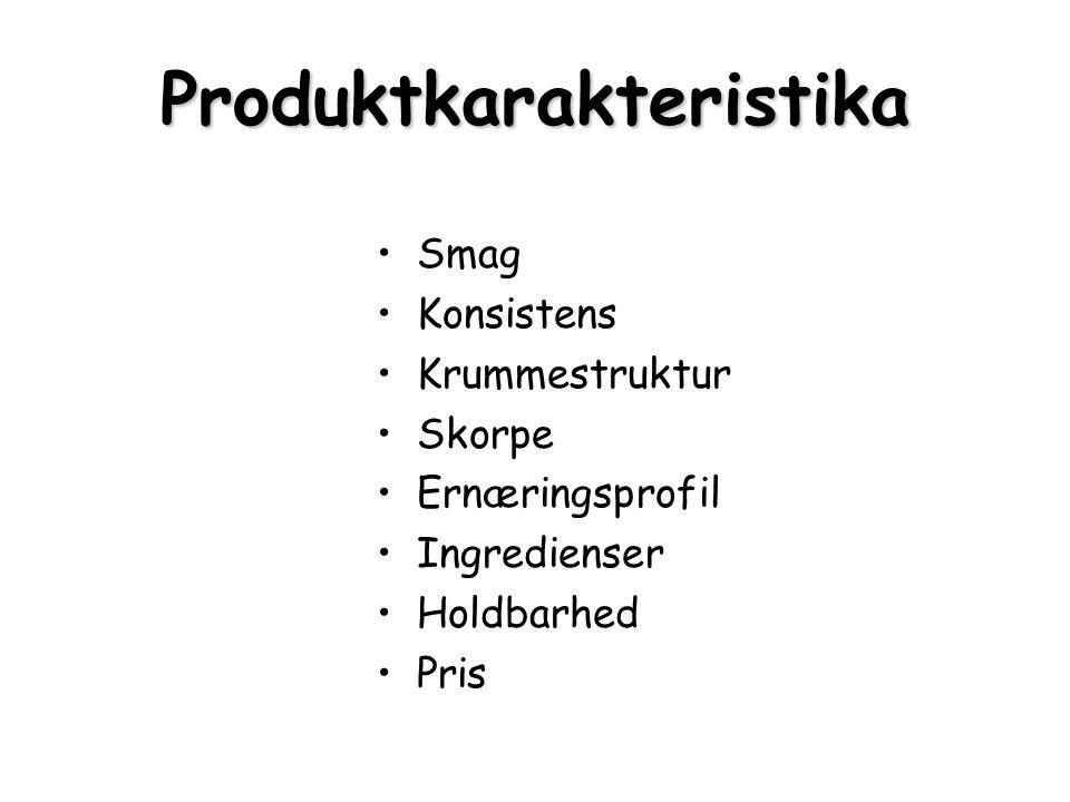Produktkarakteristika