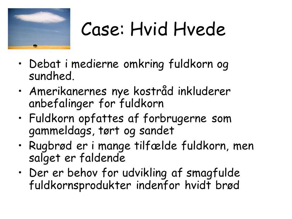 Case: Hvid Hvede Debat i medierne omkring fuldkorn og sundhed.