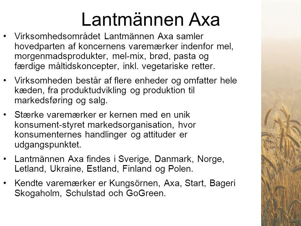Lantmännen Axa