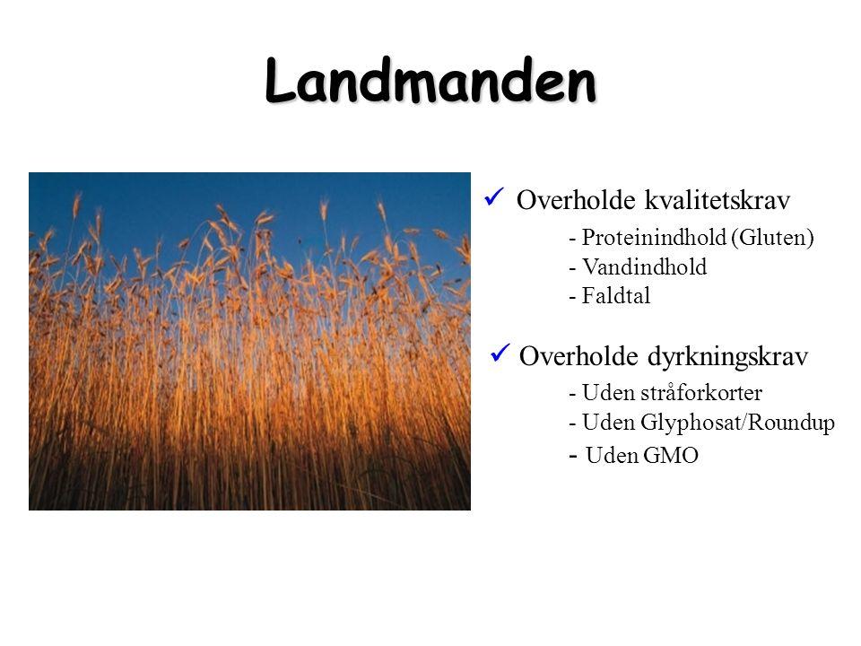 Landmanden  Overholde kvalitetskrav - Proteinindhold (Gluten)
