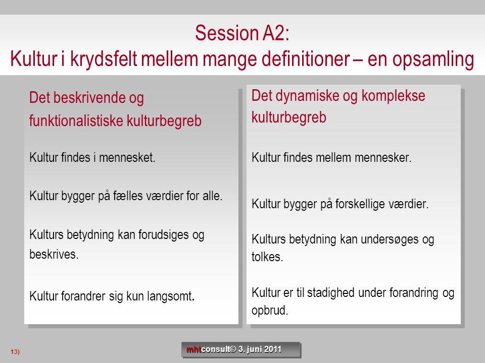Session A2: Kultur i krydsfelt mellem mange definitioner – en opsamling
