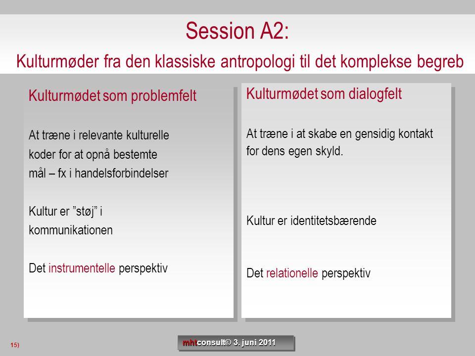 Session A2: Kulturmøder fra den klassiske antropologi til det komplekse begreb