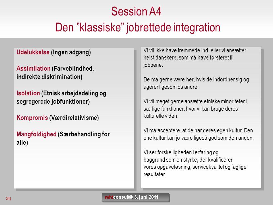 Session A4 Den klassiske jobrettede integration