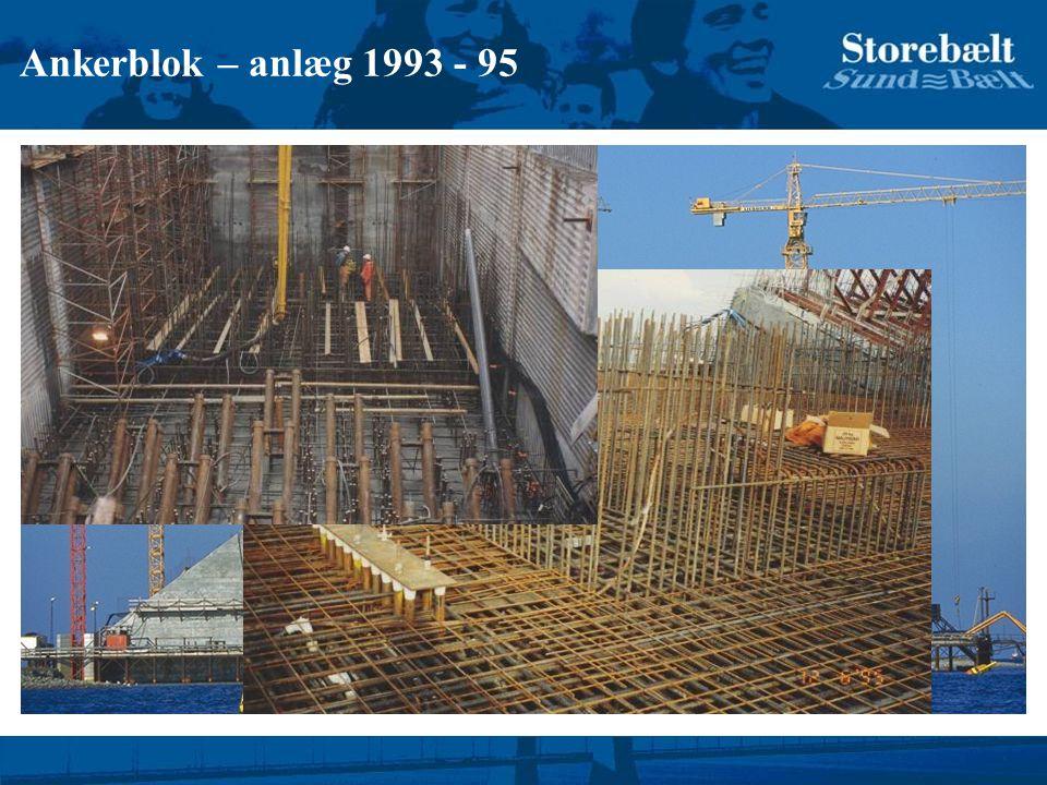 Ankerblok – anlæg 1993 - 95