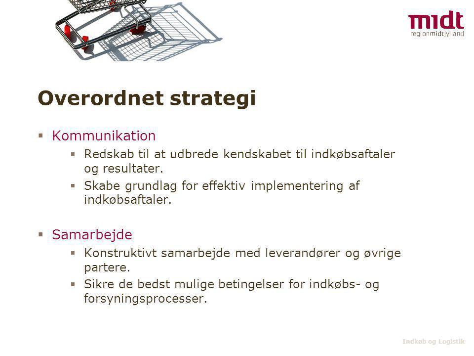 Overordnet strategi Kommunikation Samarbejde