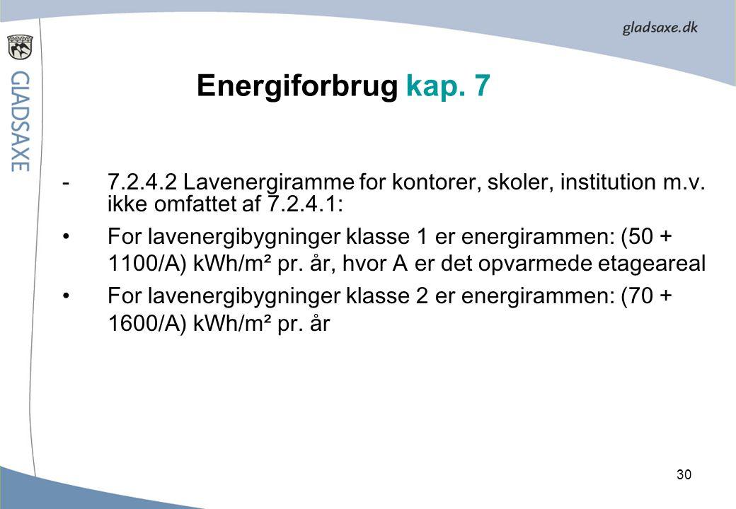 Energiforbrug kap. 7 7.2.4.2 Lavenergiramme for kontorer, skoler, institution m.v. ikke omfattet af 7.2.4.1: