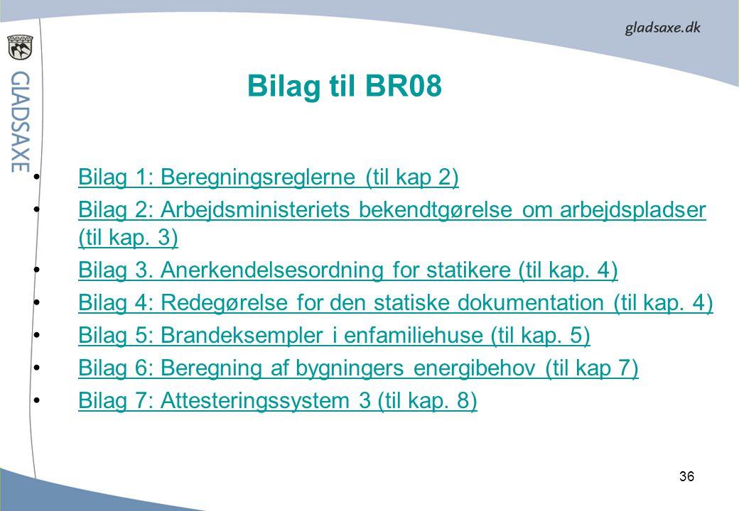 Bilag til BR08 Bilag 1: Beregningsreglerne (til kap 2)