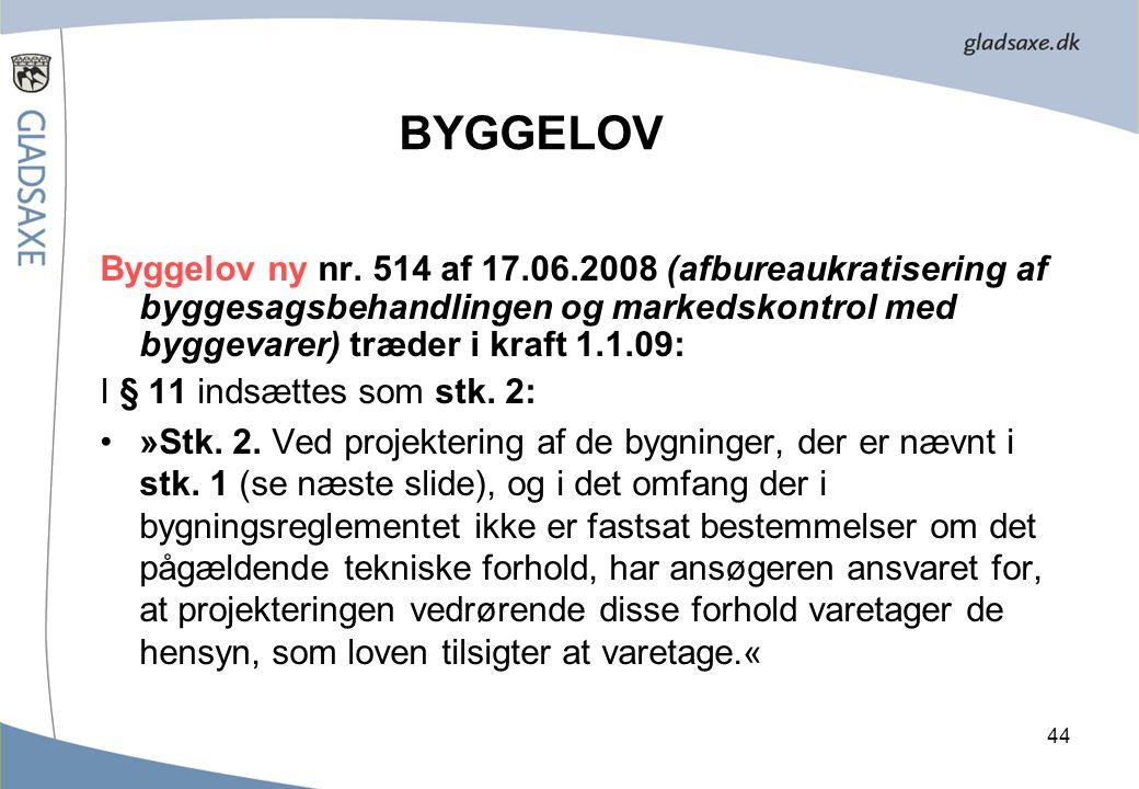 BYGGELOV Byggelov ny nr. 514 af 17.06.2008 (afbureaukratisering af byggesagsbehandlingen og markedskontrol med byggevarer) træder i kraft 1.1.09: