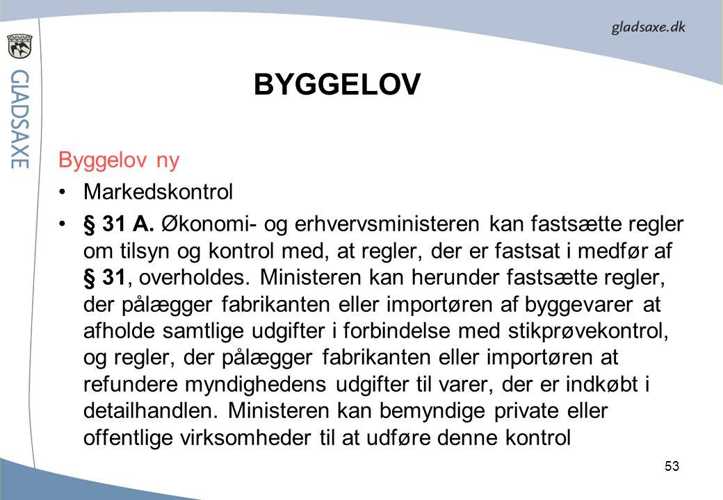 BYGGELOV Byggelov ny Markedskontrol