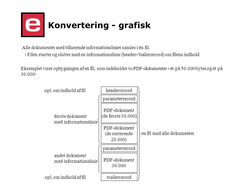 Konvertering - grafisk