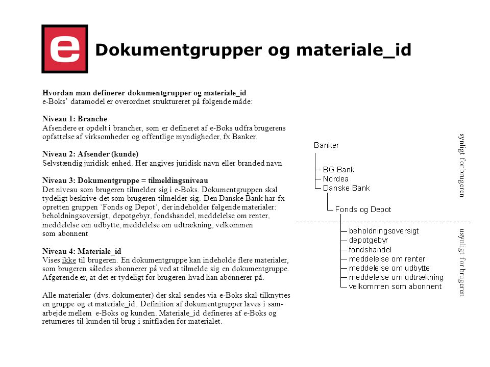 Dokumentgrupper og materiale_id
