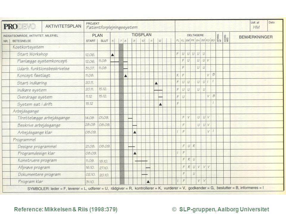 Reference: Mikkelsen & Riis (1998:379)