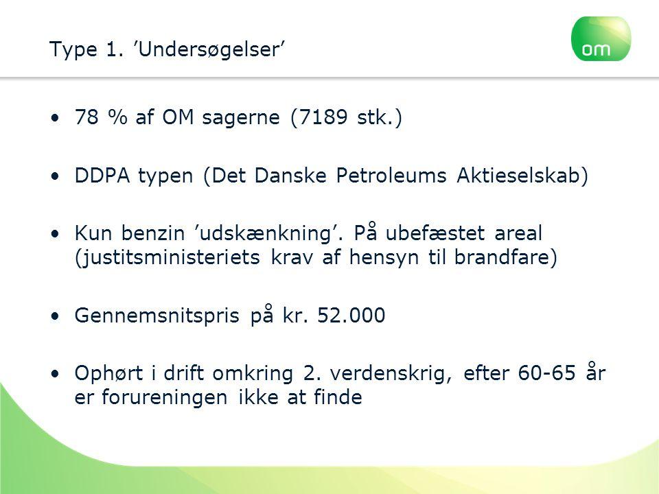 Type 1. 'Undersøgelser' 78 % af OM sagerne (7189 stk.) DDPA typen (Det Danske Petroleums Aktieselskab)
