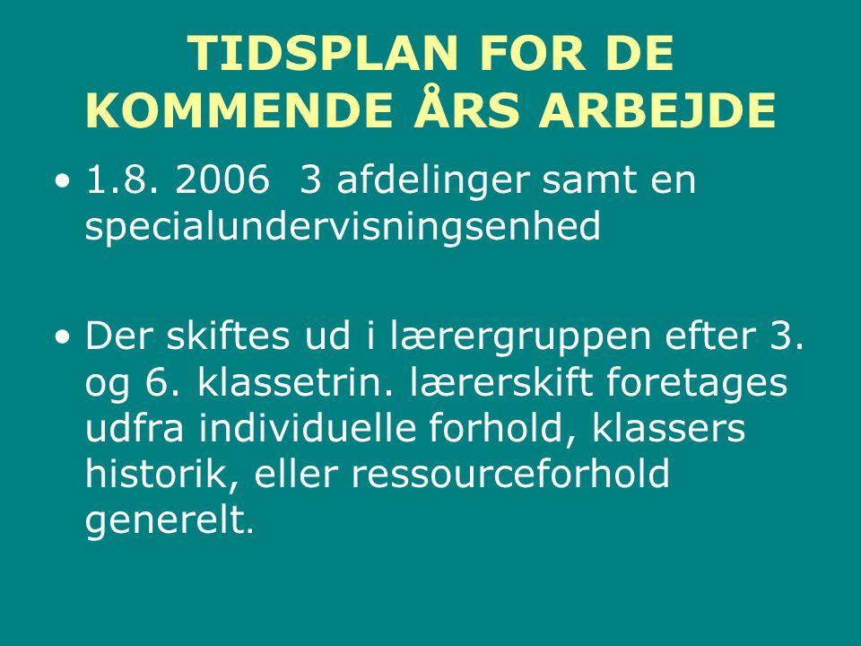 TIDSPLAN FOR DE KOMMENDE ÅRS ARBEJDE