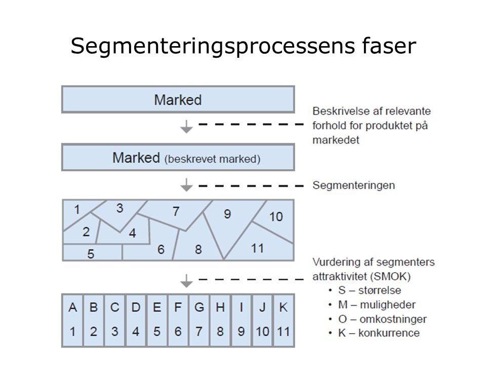 Segmenteringsprocessens faser