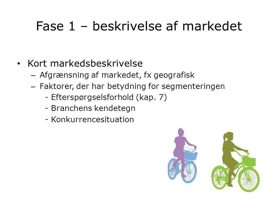Fase 1 – beskrivelse af markedet