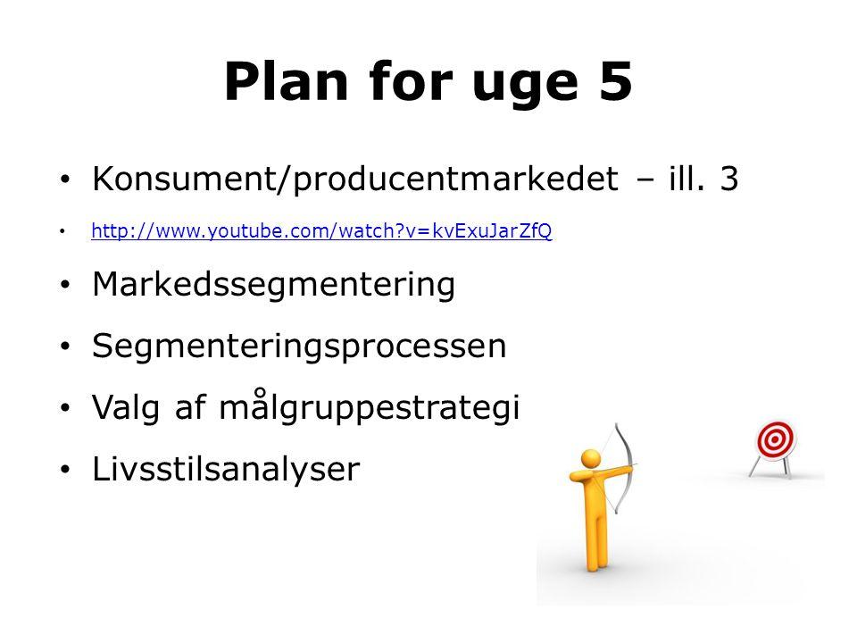 Plan for uge 5 Konsument/producentmarkedet – ill. 3